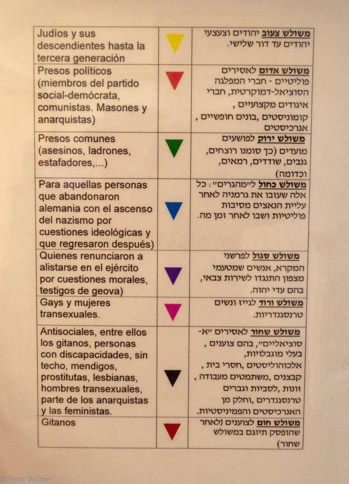 Iom HaShoa - Juventud Bet-El (2 of 238)